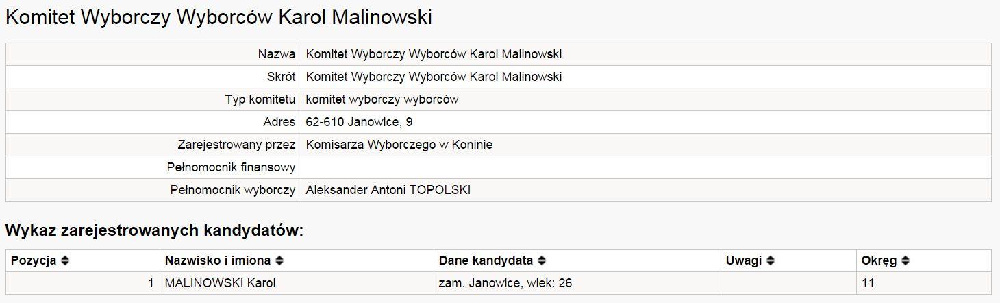 wybory24