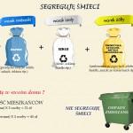 Gminny Punkt Selektywnego Zbierania Odpadów Komunalnych
